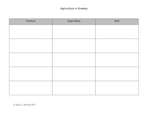 Note taking sheet about agriculture in Greeley.
